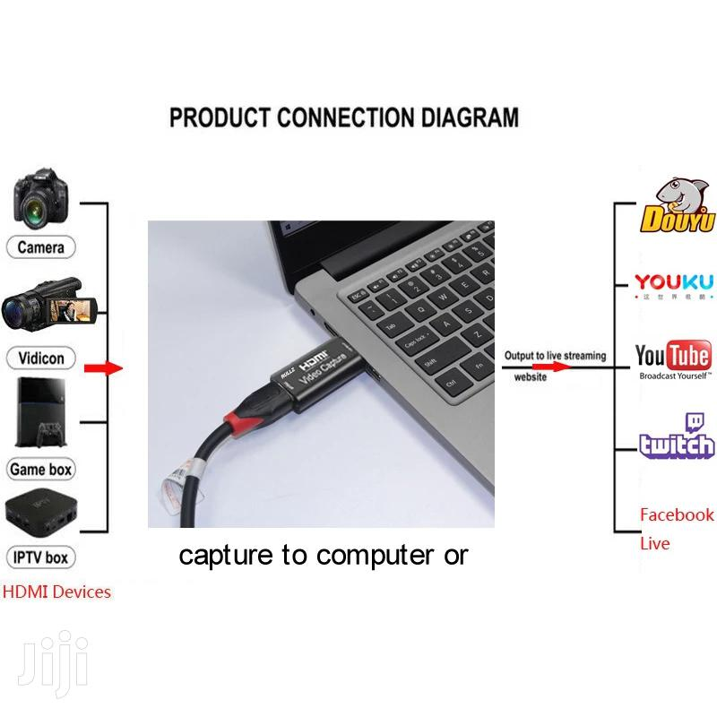 Archive: Live Streaming 4K Video Capture Card. USB 3.0/2.0 HDMI Video